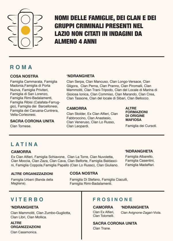 """La """"via romana"""" della 'ndrangheta"""